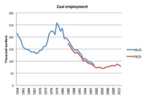 krugman coal blog480